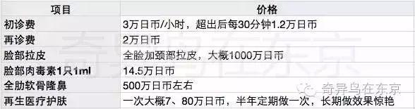 宇津木龙一日本整容整形医生:抗衰祛皱,面部拉皮大师