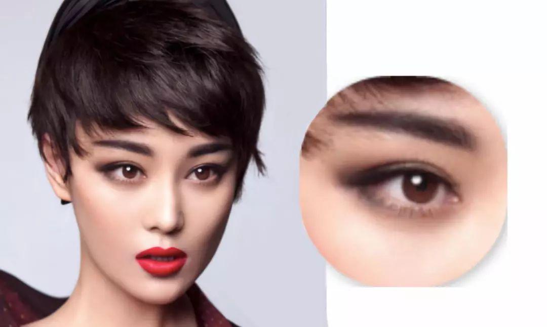 那些长着好看眼睛的女明星 | 日本整容整形