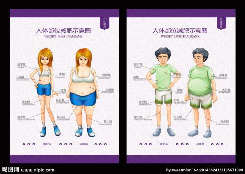 还再为年节胖的那几斤肉苦恼咩~瘦身小tips看过来